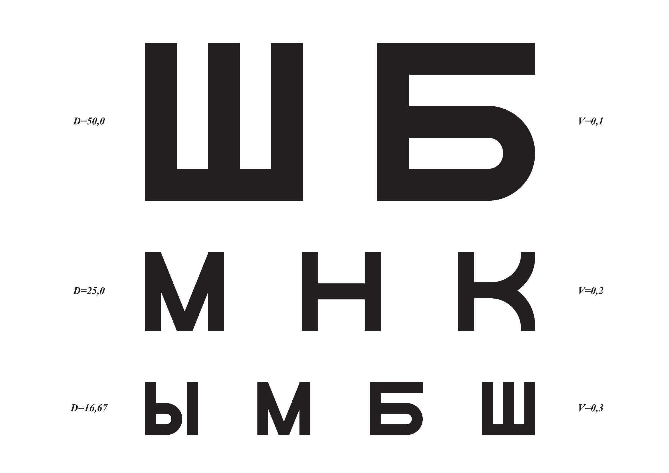 verifică acuitatea vizuală acasă)